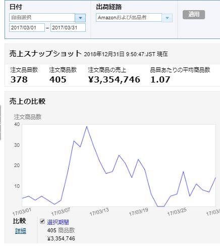 ebay_amazon_Import