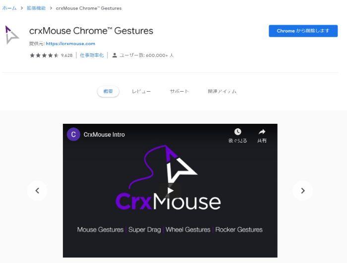 グーグル拡張機能crxMouse