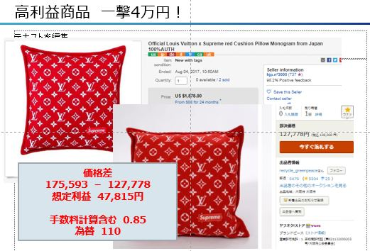 【eBay輸出】暴利の商品を見つけるリサーチメソッド