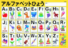 【eBay輸出】アルファベットリサーチ