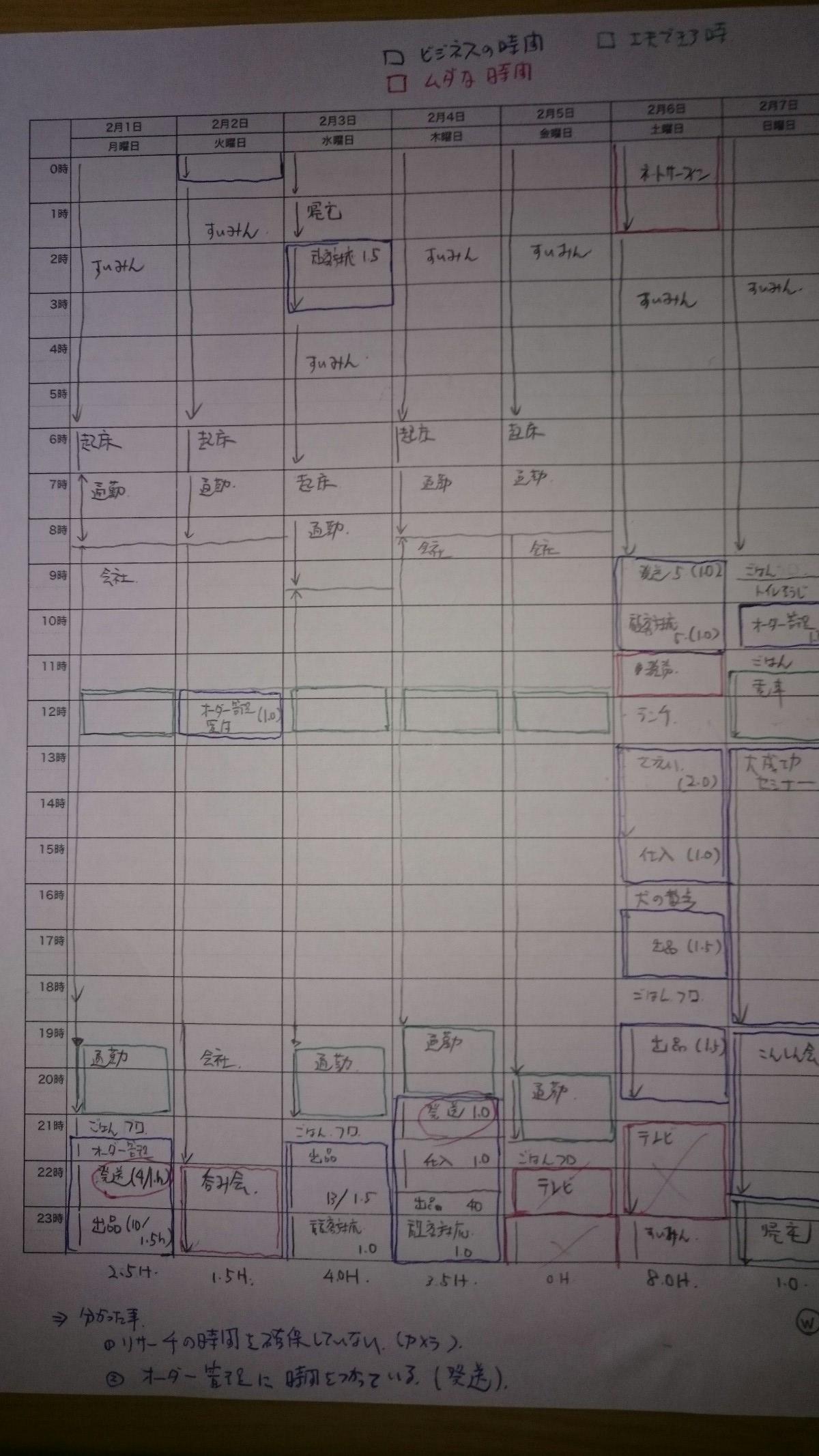 ebay_Schedule