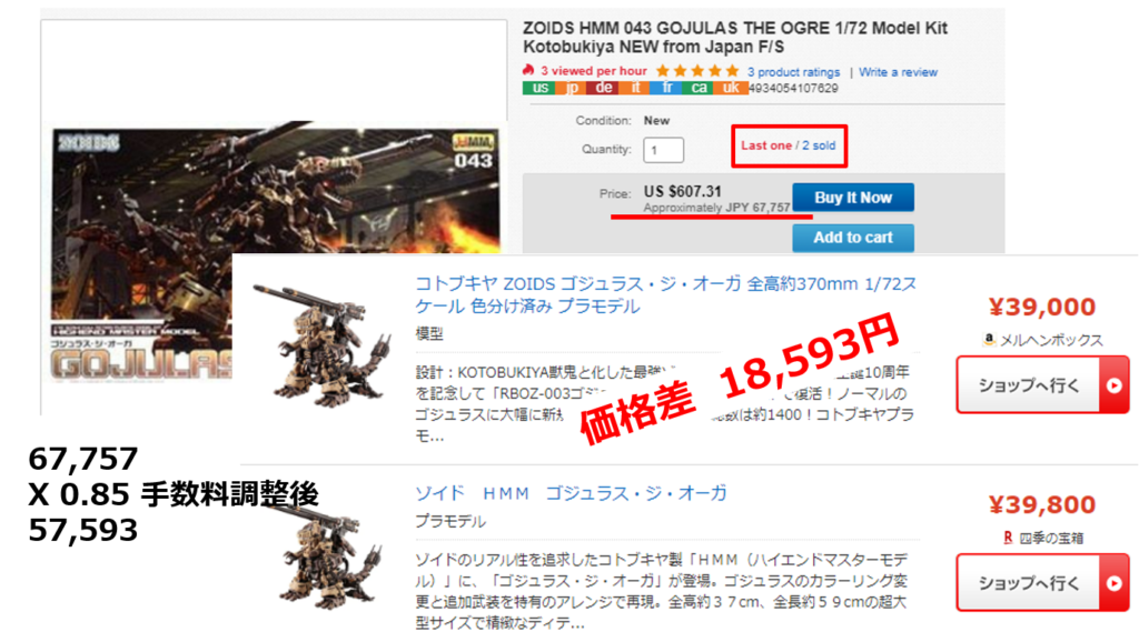 【eBay輸出】高利益時短リサーチ:リサーチ時間わずか1分!71,256円の利益が取れるリサーチツールの全貌