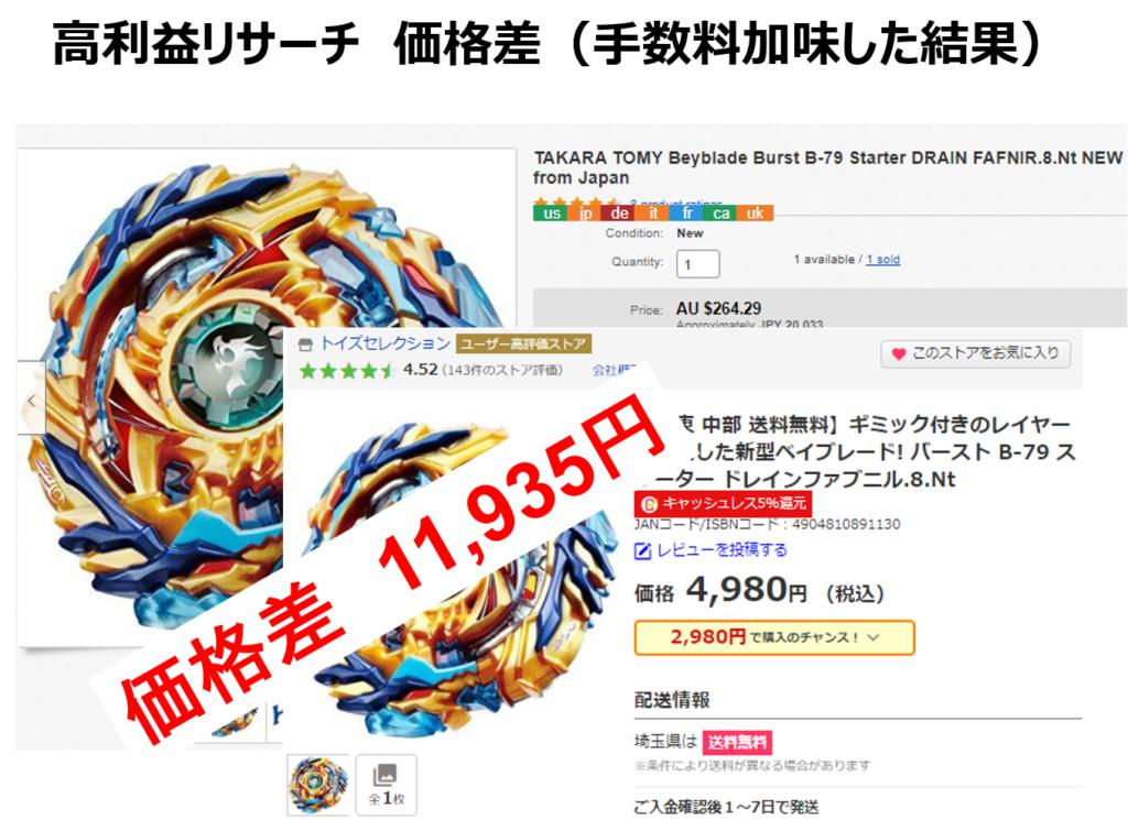 【eBay輸出】芋づる式に売れる商品を見つけるためには