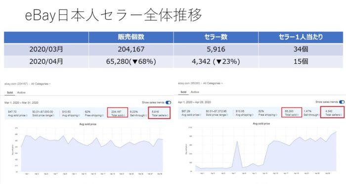 eBay日本人セラー
