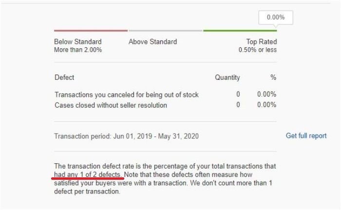 Transaction defect rate