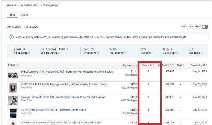 eBay輸出テラピークの販売実績